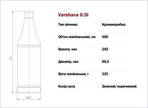 Warshawa 500