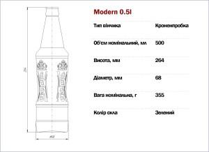 Modern 500