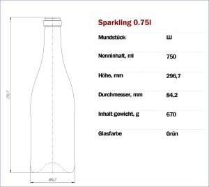 Sparkling 750 Ш