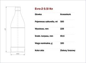 Evro-2 500