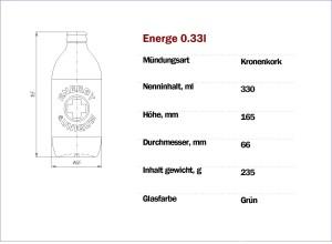 Energy 330