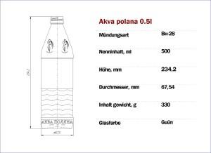 Akva polana 500